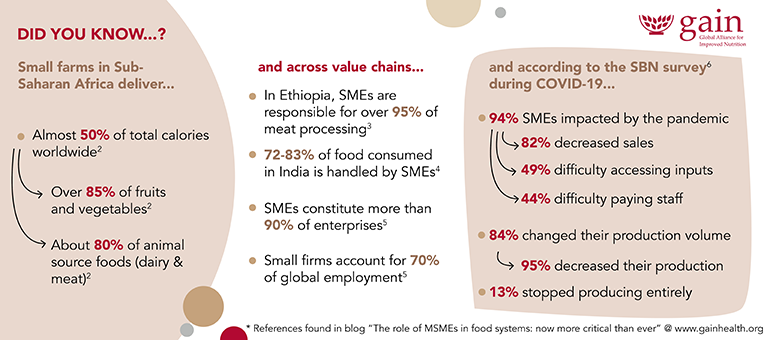 Facts and figures about small- and medium-sized enterprises